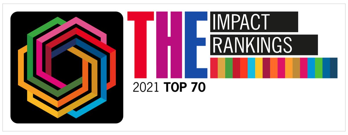 2021 THE Impact Rankings.